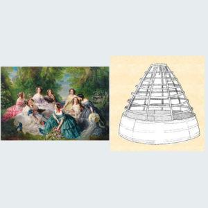 左:ウージェニー皇妃とその取巻き <br /> 右:クリノリン